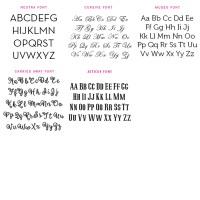 Letterchart 2