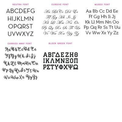 Letter Chart 2