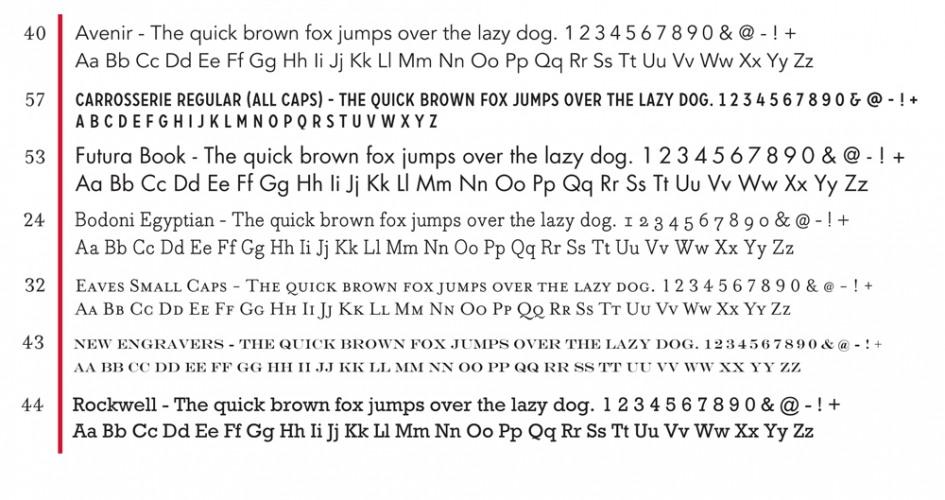 Font Types 1