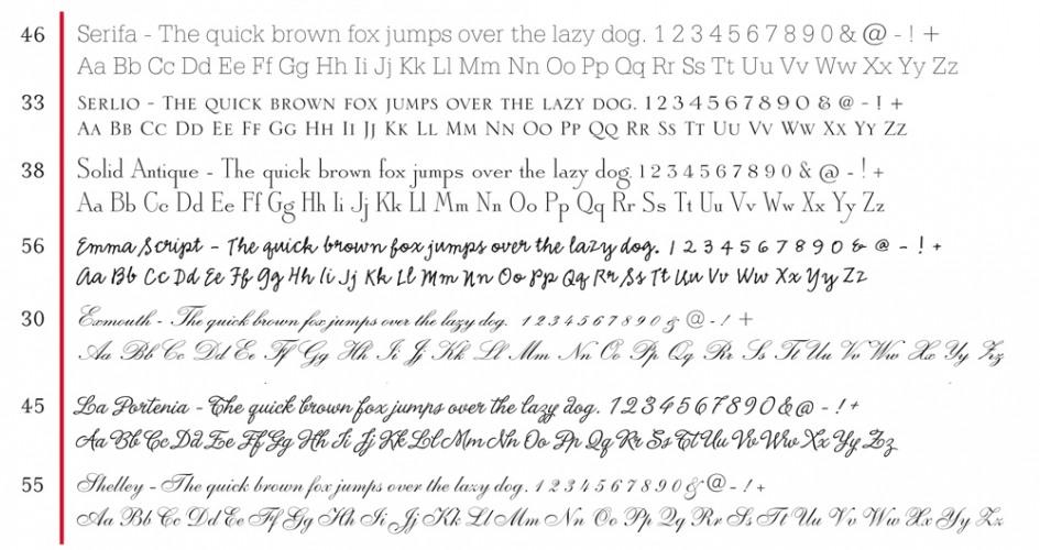 Font Types 2